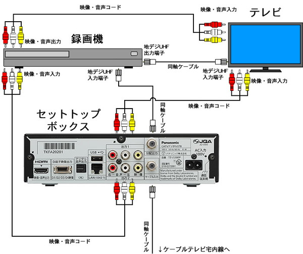 レコーダー テレビ 接続 ブルーレイ